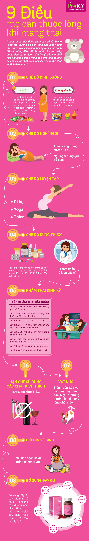 T8.Pre.Infographic